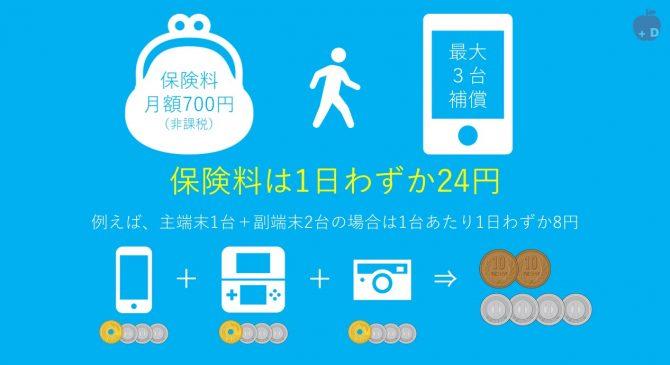 モバイル保険の保険料は1日わずか24円です。