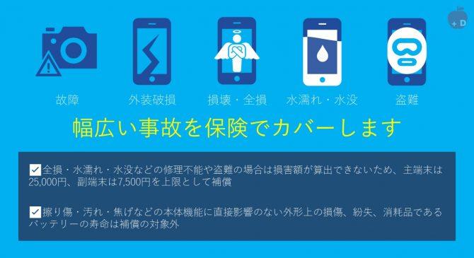 モバイル保険は幅広い事故をカバーできます。